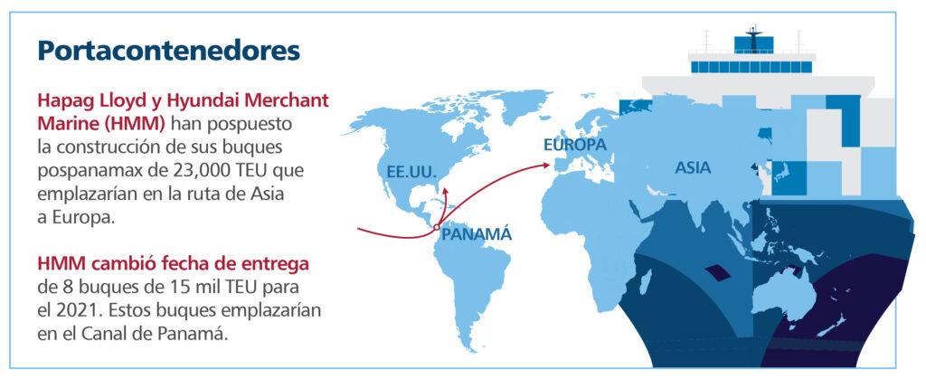 Portacontenedores - El Faro - Canal de Panamá