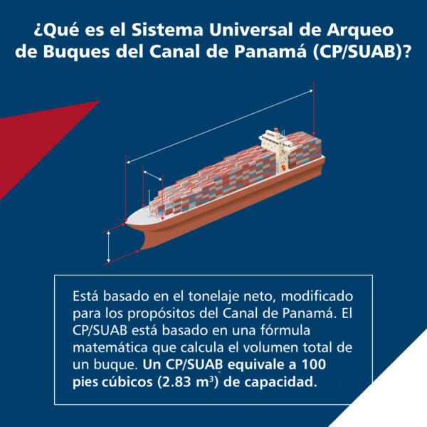 ¿Qué es el sistema de arqueo CP/SUAB?